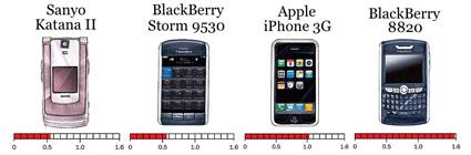 cellphoneradiation