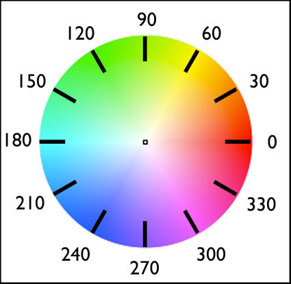 hue_clock